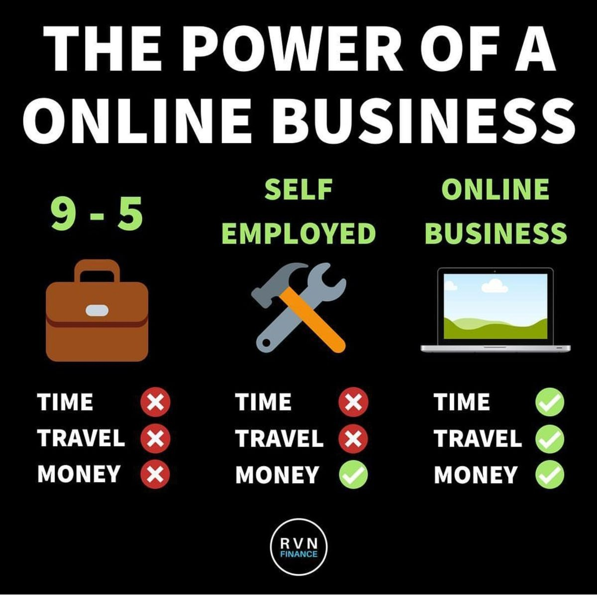 The Power Of A Online Business